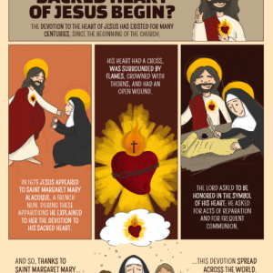 How Did Devotion To The Sacred Heart Begin? (Infographic)