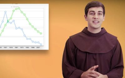 5 Myths About the Priest Shortage | Video From Breaking In The Habit