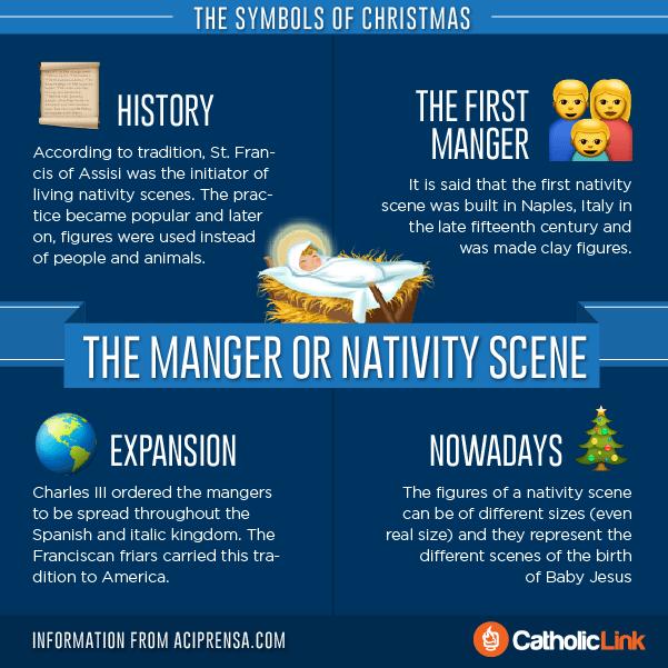 History of the Nativity Scene