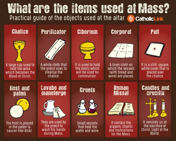 What Are The Items Used At Mass? Practical Infographic To Guide You
