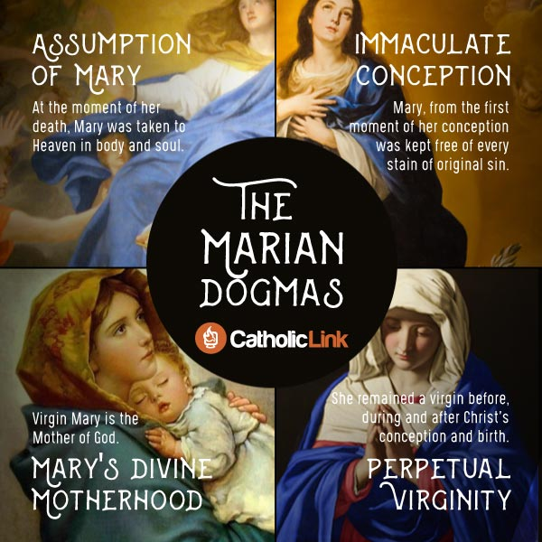 the 4 Marian dogmas