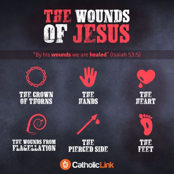 The Wounds Of Jesus Cross Lent