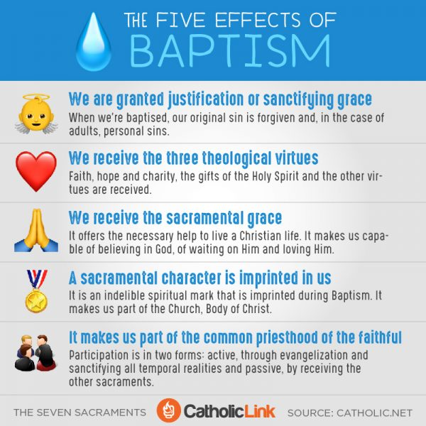Baptism Effects of Grace Sacrament