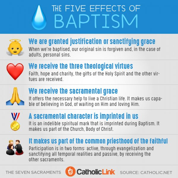5 Effects of Baptism