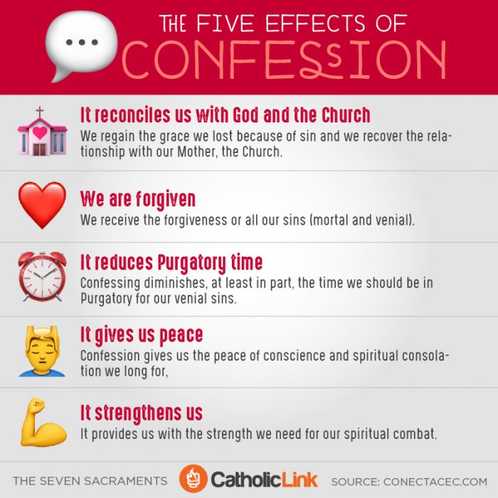What Happens In Confession Catholic Image