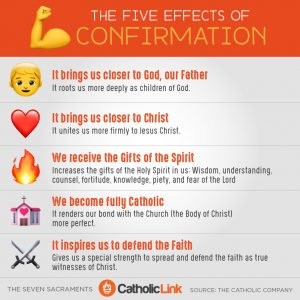 Sacrament of Confirmation Effects of Grace