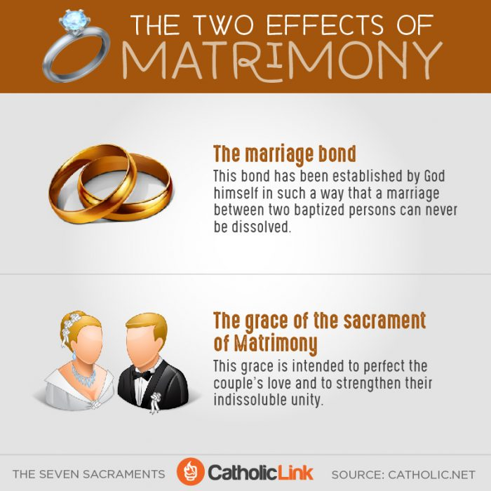 What Happens During Marriage Catholic Image Sacrament