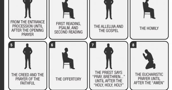 infographic-instruction-manual- Catholic mass