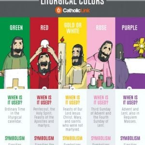 The Significance Of The Liturgical Colors