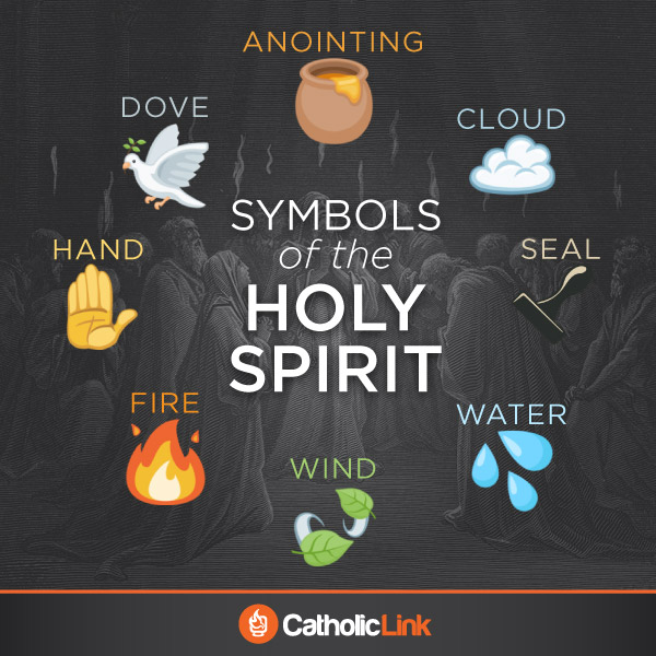 The Symbols of the Holy Spirit