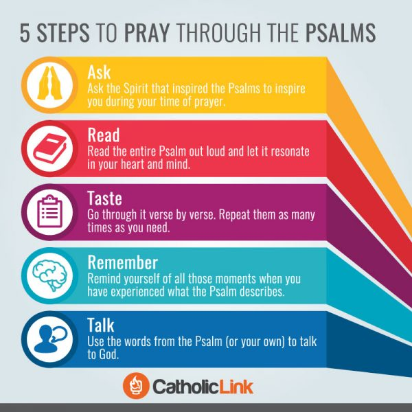 5 Steps To Pray Through The Psalms