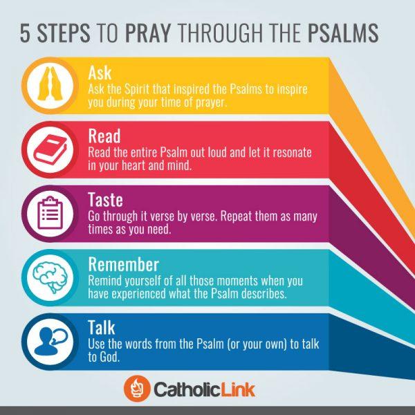 5 Steps To Pray Through The Psalms