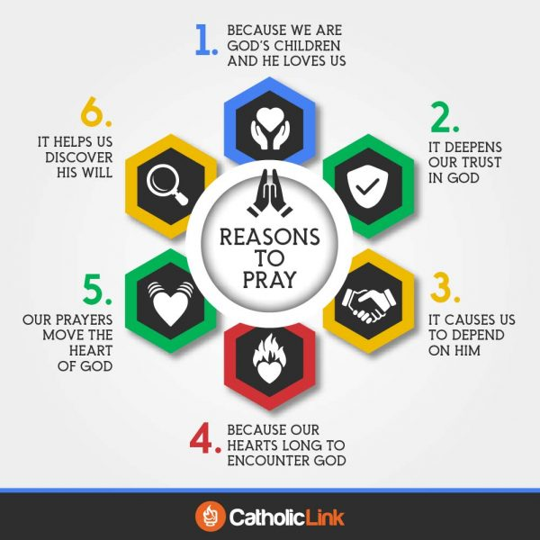 Reasons to pray how to pray