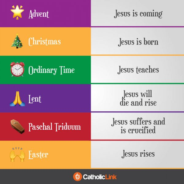 Catholic liturgical year printable infographic