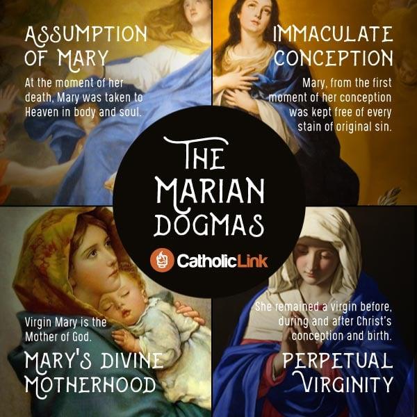 4 Marian Dogmas