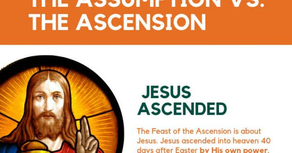 Assumption-vs.-Ascension_-Whats-The-Difference