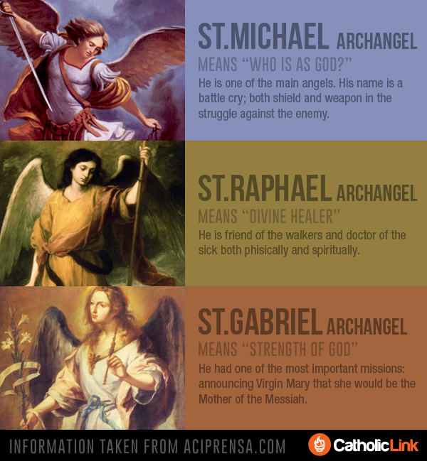 Guardian Angels Name Meanings