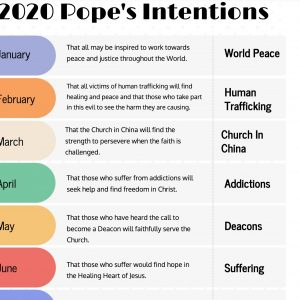 Pope's Intentions 2020