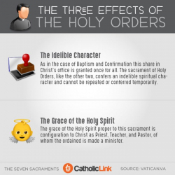 The Three Effects Of Holy Orders