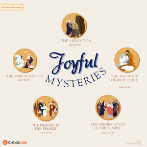 We pray the Joyful Mysteries of the Holy Rosary On Mondays and Saturdays. Use this graphic to help you visualize your prayers!