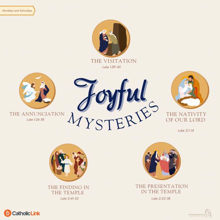The Joyful Mysteries of the Holy Rosary Catholic